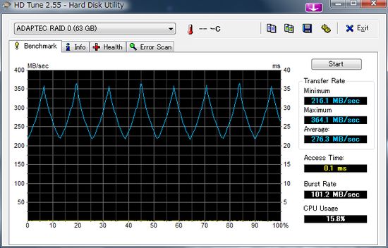 HDTune_Benchmark_ADAPTEC_RAID_0.png