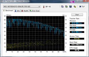 HDTune_Benchmark_WDC_WD1500ADFD-00NLR5.png